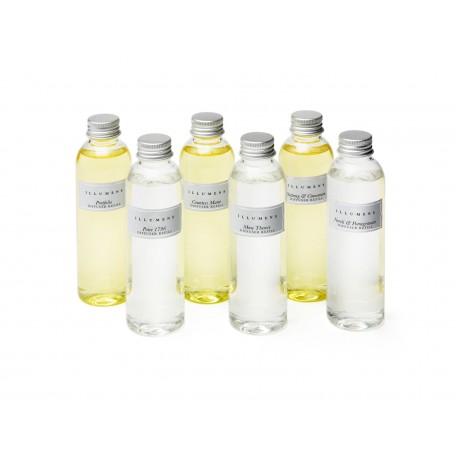 Poire 1796 Aromatic Diffuser Refill